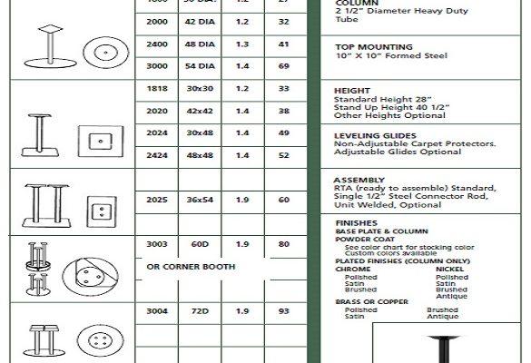 VM - FPB Series Specs