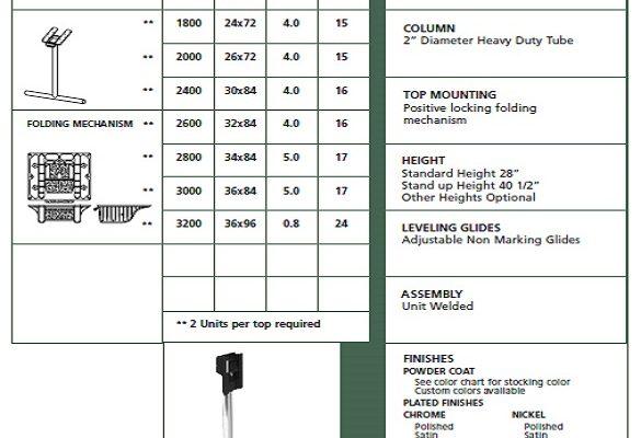VM - FTM Series Specs