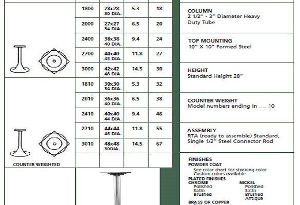 VM - TRM Series Specs