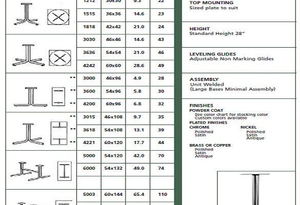 VM - PCL Series Specs