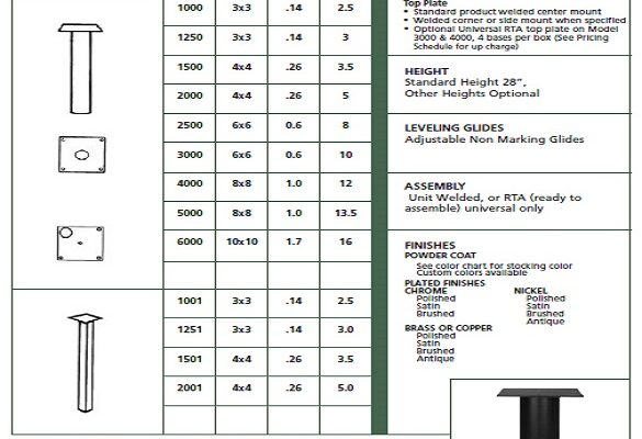 VM - PST Series Specs